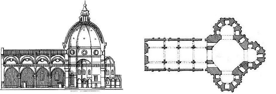 floransa katedrali planı