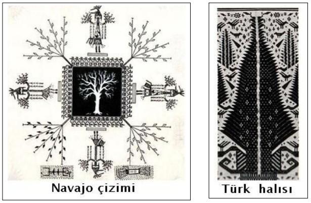 turk mitolojisinde yilbasi